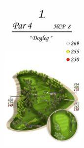 Karolinka Golf Park - dołek 1